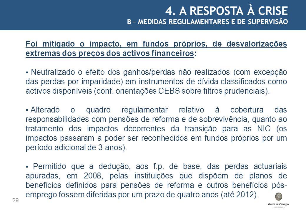 4. A RESPOSTA À CRISE B – MEDIDAS REGULAMENTARES E DE SUPERVISÃO 29 Foi mitigado o impacto, em fundos próprios, de desvalorizações extremas dos preços