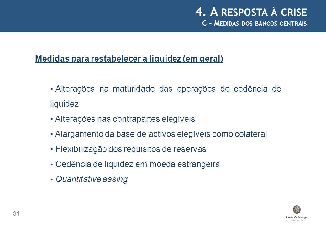 4. A RESPOSTA À CRISE C – M EDIDAS DOS BANCOS CENTRAIS 31 Medidas para restabelecer a liquidez (em geral) Alterações na maturidade das operações de ce