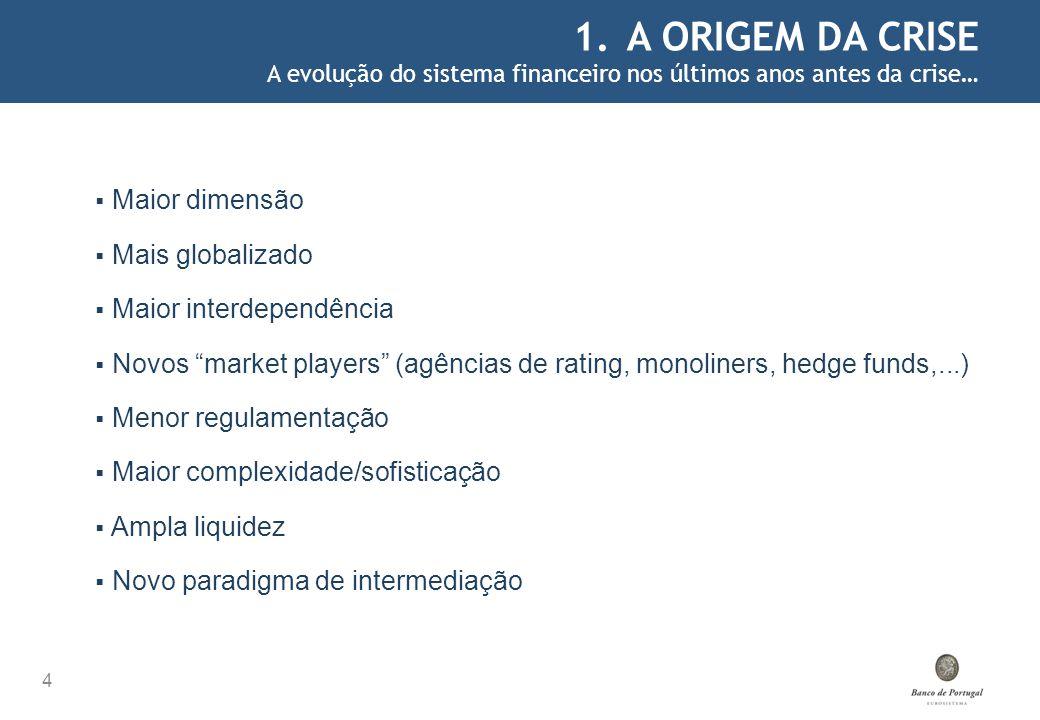 1.A ORIGEM DA CRISE A evolução do sistema financeiro nos últimos anos antes da crise… 4 Maior dimensão Mais globalizado Maior interdependência Novos m