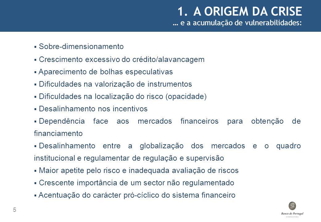 5.REPERCUSSÕES DA CRISE NA REGULAÇÃO 46 9.