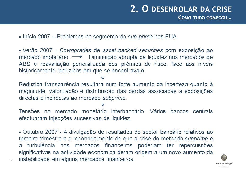 2. O DESENROLAR DA CRISE C OMO TUDO COMEÇOU … 7 Início 2007 – Problemas no segmento do sub-prime nos EUA. Verão 2007 - Downgrades de asset-backed secu