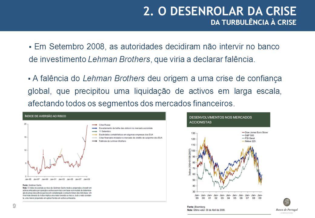 2. O DESENROLAR DA CRISE DA TURBULÊNCIA À CRISE 9 9 Em Setembro 2008, as autoridades decidiram não intervir no banco de investimento Lehman Brothers,