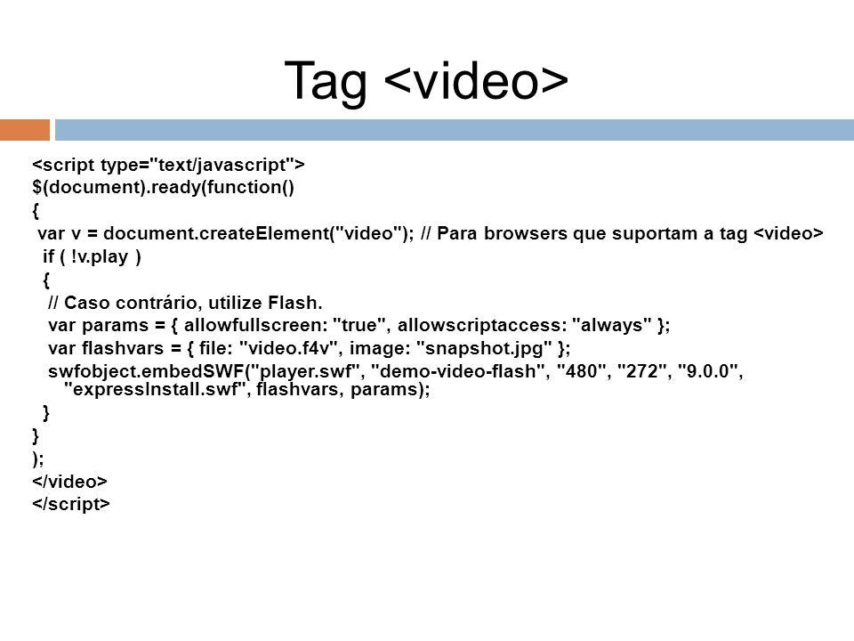 Tag $(document).ready(function() { var v = document.createElement(