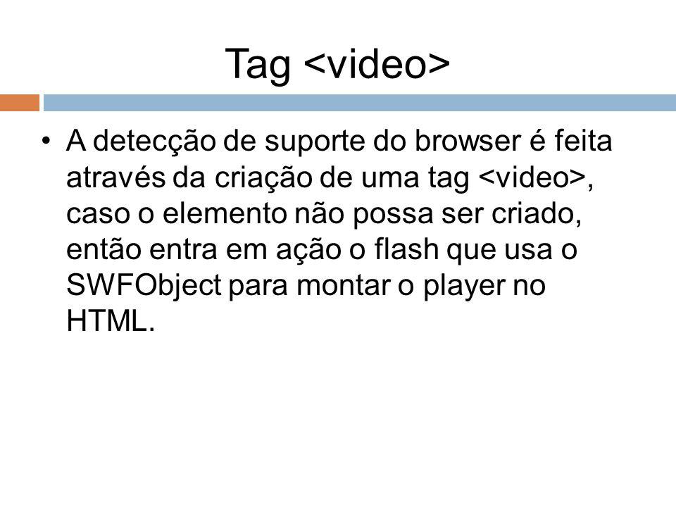 Tag A detecção de suporte do browser é feita através da criação de uma tag, caso o elemento não possa ser criado, então entra em ação o flash que usa