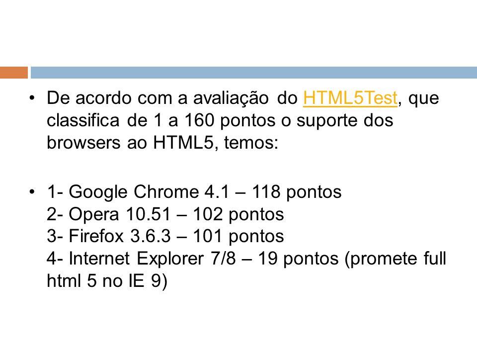 De acordo com a avaliação do HTML5Test, que classifica de 1 a 160 pontos o suporte dos browsers ao HTML5, temos:HTML5Test 1- Google Chrome 4.1 – 118 p
