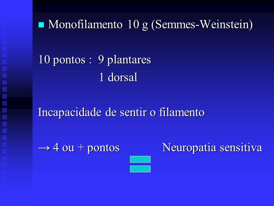 Monofilamento 10 g (Semmes-Weinstein) Monofilamento 10 g (Semmes-Weinstein) 10 pontos : 9 plantares 1 dorsal 1 dorsal Incapacidade de sentir o filamen