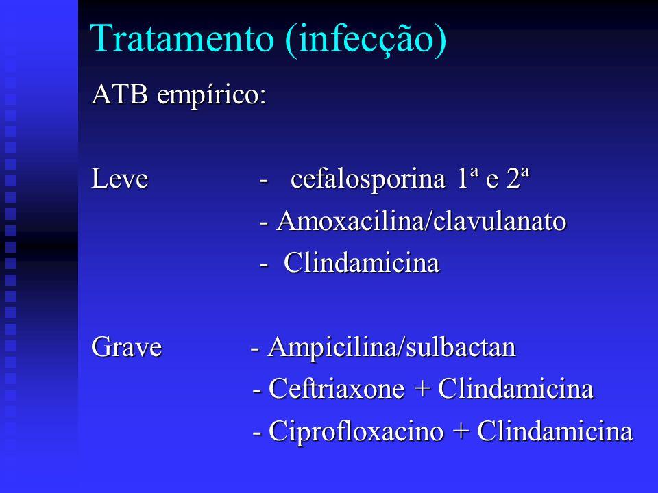 Tratamento (infecção) ATB empírico: Leve - cefalosporina 1ª e 2ª - Amoxacilina/clavulanato - Amoxacilina/clavulanato - Clindamicina - Clindamicina Gra