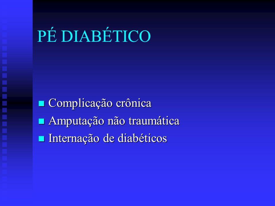 BRASIL BRASIL 11% amputação DM 180/ 100.000 15% úlceras podais 50 – 60% amputação contralateral em 3-5anos