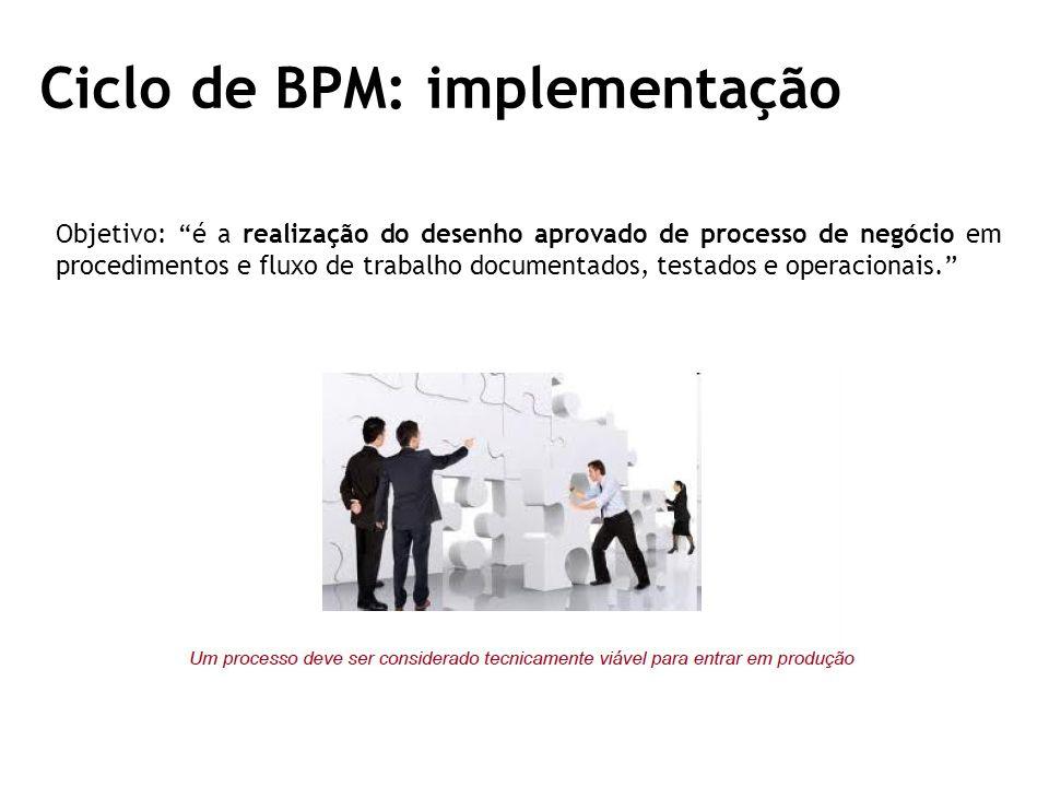 Ciclo de BPM: implementação Objetivo: é a realização do desenho aprovado de processo de negócio em procedimentos e fluxo de trabalho documentados, testados e operacionais.