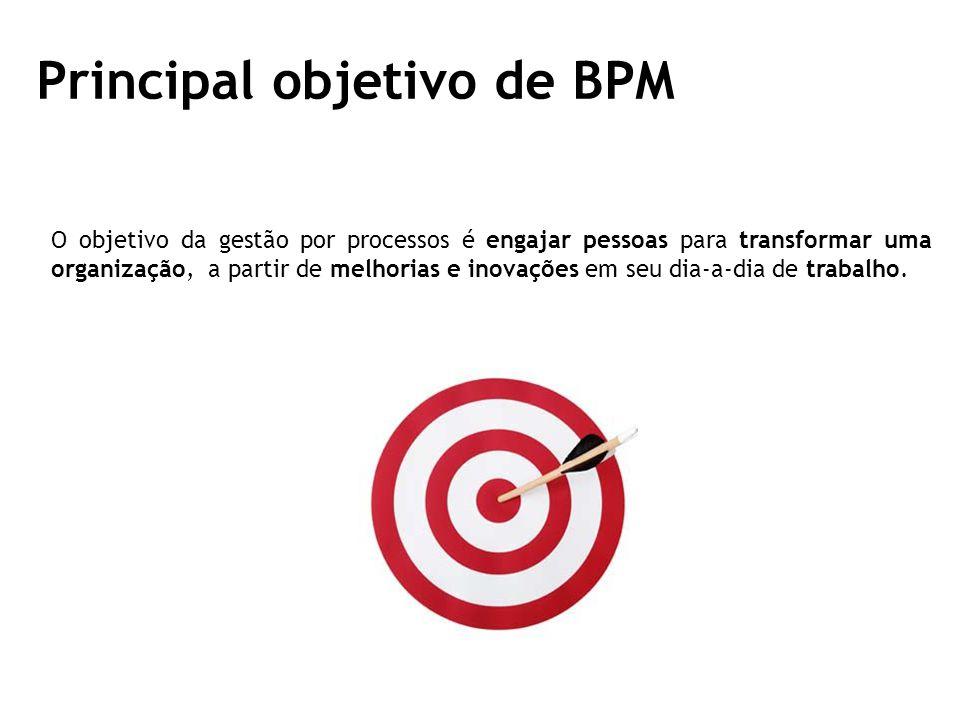 Principal objetivo de BPM O objetivo da gestão por processos é engajar pessoas para transformar uma organização, a partir de melhorias e inovações em seu dia-a-dia de trabalho.