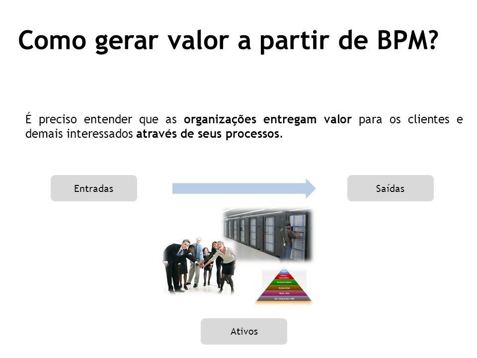 Como gerar valor a partir de BPM.
