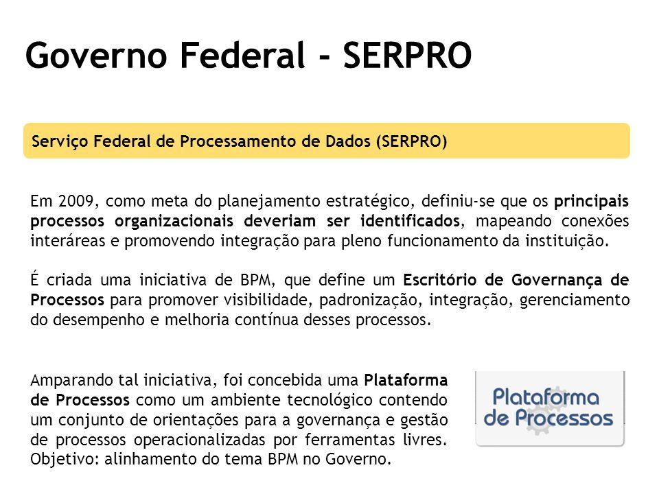 Governo Federal - SERPRO Em 2009, como meta do planejamento estratégico, definiu-se que os principais processos organizacionais deveriam ser identificados, mapeando conexões interáreas e promovendo integração para pleno funcionamento da instituição.