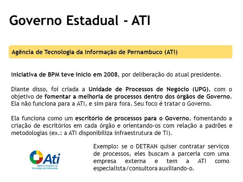 Governo Estadual - ATI Iniciativa de BPM teve início em 2008, por deliberação do atual presidente.