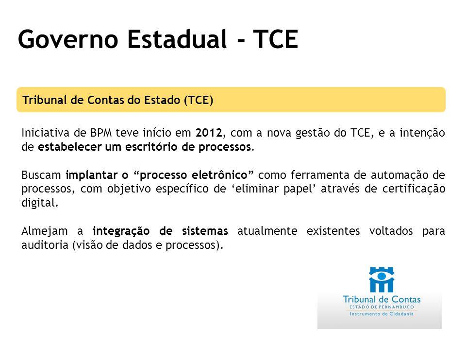 Governo Estadual - TCE Iniciativa de BPM teve início em 2012, com a nova gestão do TCE, e a intenção de estabelecer um escritório de processos.
