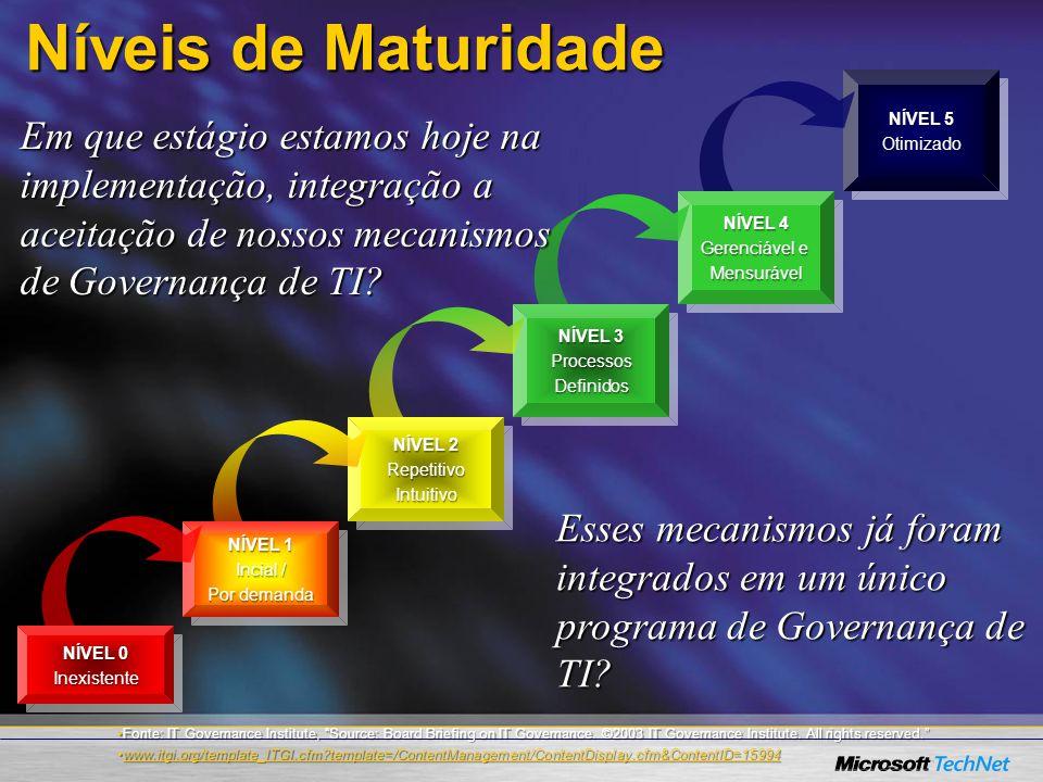 Níveis de Maturidade Fonte: IT Governance Institute, Source: Board Briefing on IT Governance.