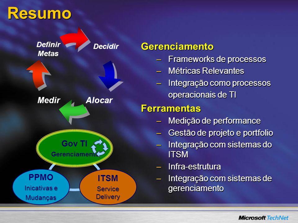 Resumo Gerenciamento –Frameworks de processos –Métricas Relevantes –Integração como processos operacionais de TI Ferramentas –Medição de performance –Gestão de projeto e portfolio –Integração com sistemas do ITSM –Infra-estrutura –Integração com sistemas de gerenciamento Decidir Medir Definir Metas Alocar PPMO Inicativas e Mudanças ITSM Service Delivery Gov TI Gerenciamento