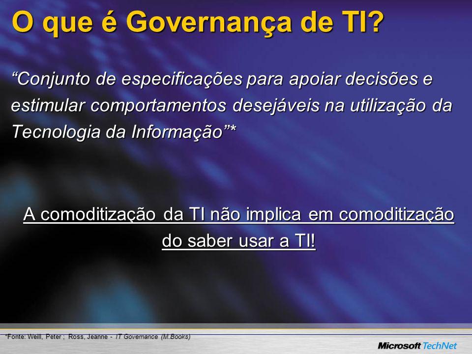 O que é Governança de TI.