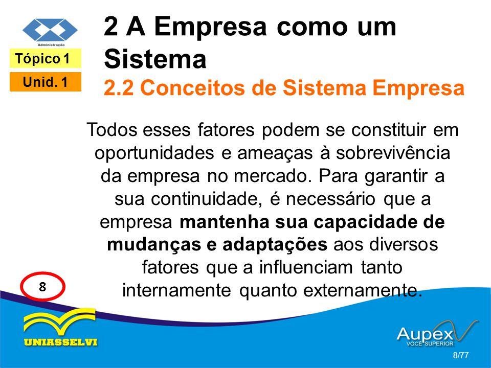 2 A Empresa como um Sistema 2.2 Conceitos de Sistema Empresa Todos esses fatores podem se constituir em oportunidades e ameaças à sobrevivência da emp