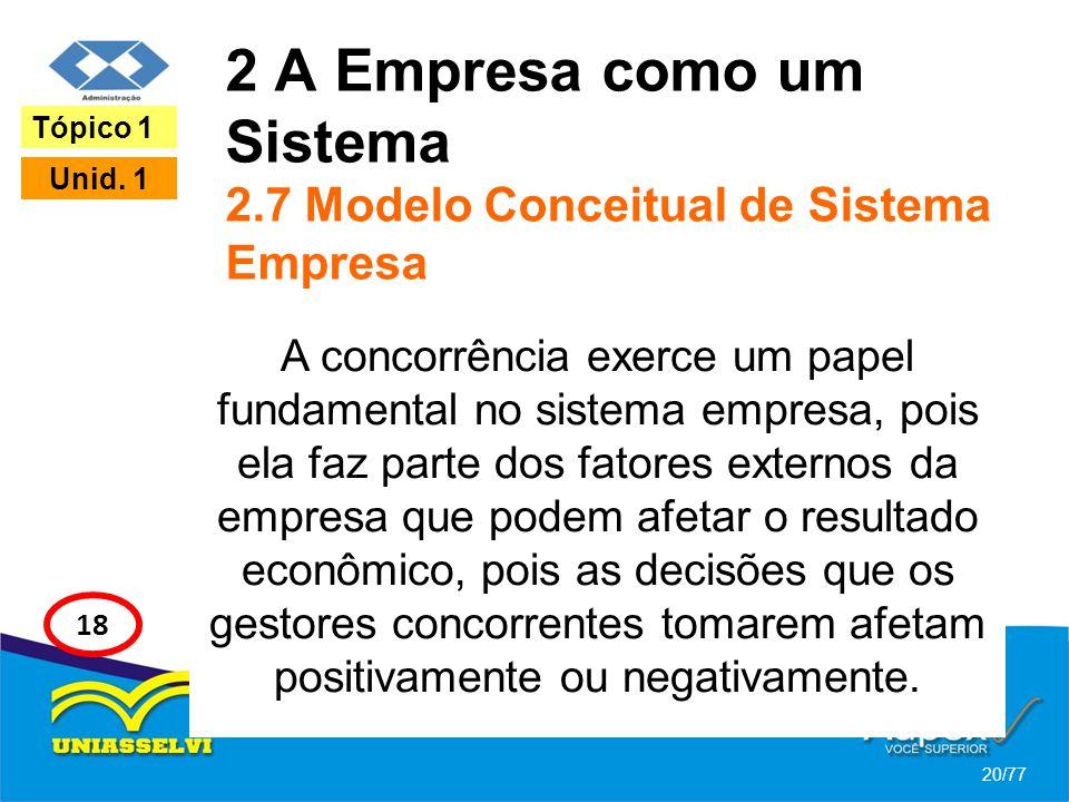 2 A Empresa como um Sistema 2.7 Modelo Conceitual de Sistema Empresa A concorrência exerce um papel fundamental no sistema empresa, pois ela faz parte