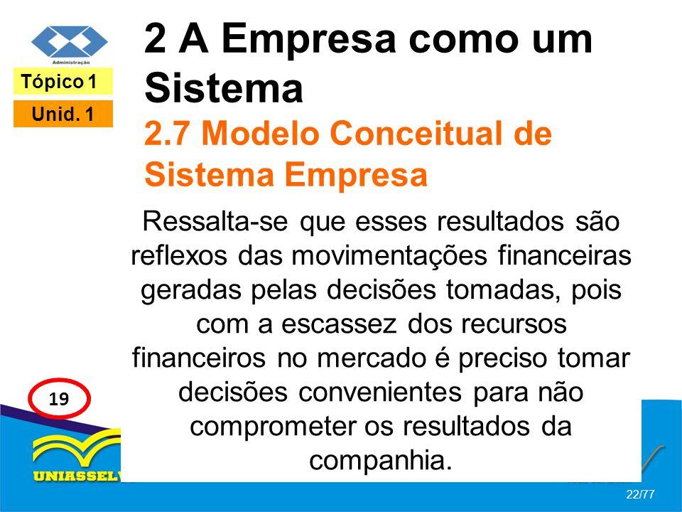 2 A Empresa como um Sistema 2.7 Modelo Conceitual de Sistema Empresa Ressalta-se que esses resultados são reflexos das movimentações financeiras gerad