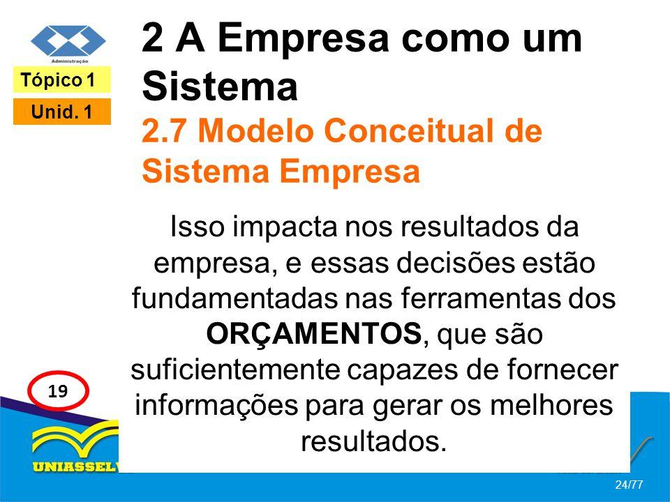 2 A Empresa como um Sistema 2.7 Modelo Conceitual de Sistema Empresa Isso impacta nos resultados da empresa, e essas decisões estão fundamentadas nas