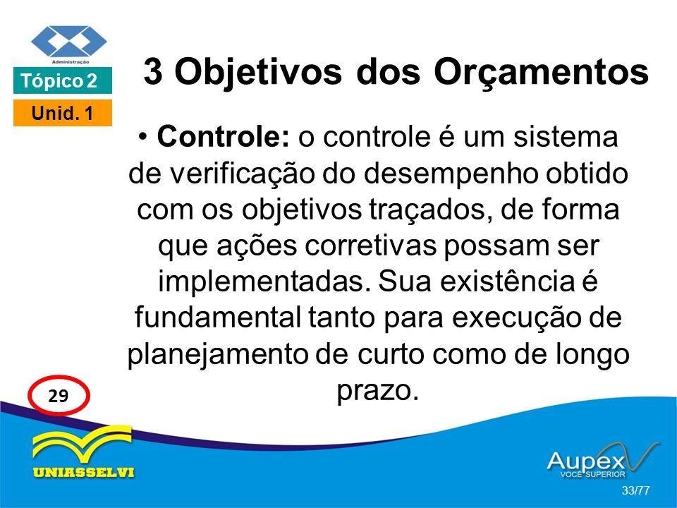 3 Objetivos dos Orçamentos Controle: o controle é um sistema de verificação do desempenho obtido com os objetivos traçados, de forma que ações correti