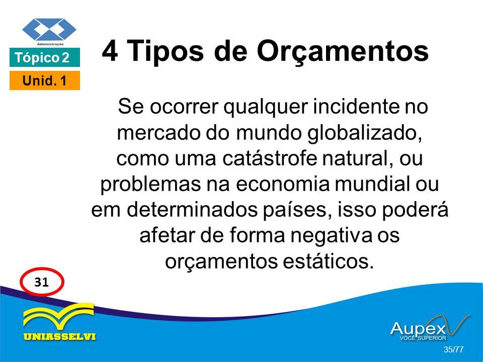 4 Tipos de Orçamentos Se ocorrer qualquer incidente no mercado do mundo globalizado, como uma catástrofe natural, ou problemas na economia mundial ou