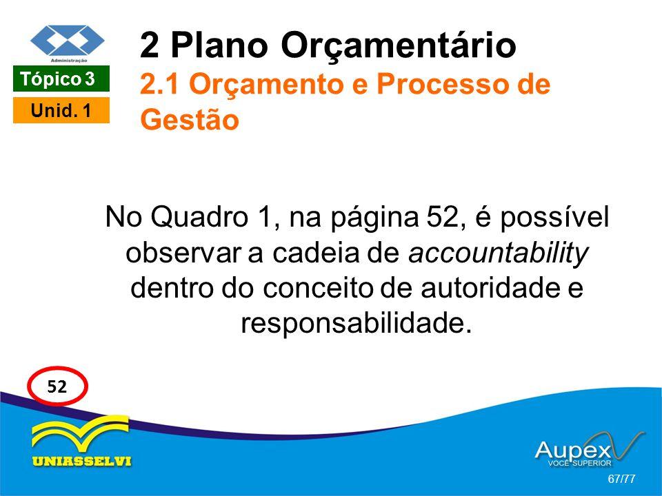2 Plano Orçamentário 2.1 Orçamento e Processo de Gestão No Quadro 1, na página 52, é possível observar a cadeia de accountability dentro do conceito d