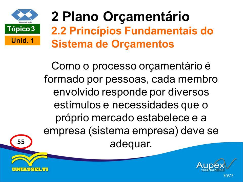 2 Plano Orçamentário 2.2 Princípios Fundamentais do Sistema de Orçamentos Como o processo orçamentário é formado por pessoas, cada membro envolvido re