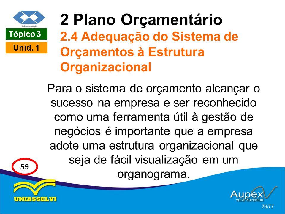 2 Plano Orçamentário 2.4 Adequação do Sistema de Orçamentos à Estrutura Organizacional Para o sistema de orçamento alcançar o sucesso na empresa e ser