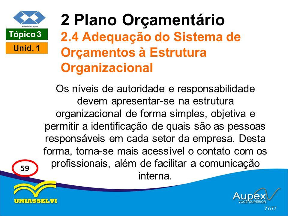 2 Plano Orçamentário 2.4 Adequação do Sistema de Orçamentos à Estrutura Organizacional Os níveis de autoridade e responsabilidade devem apresentar-se
