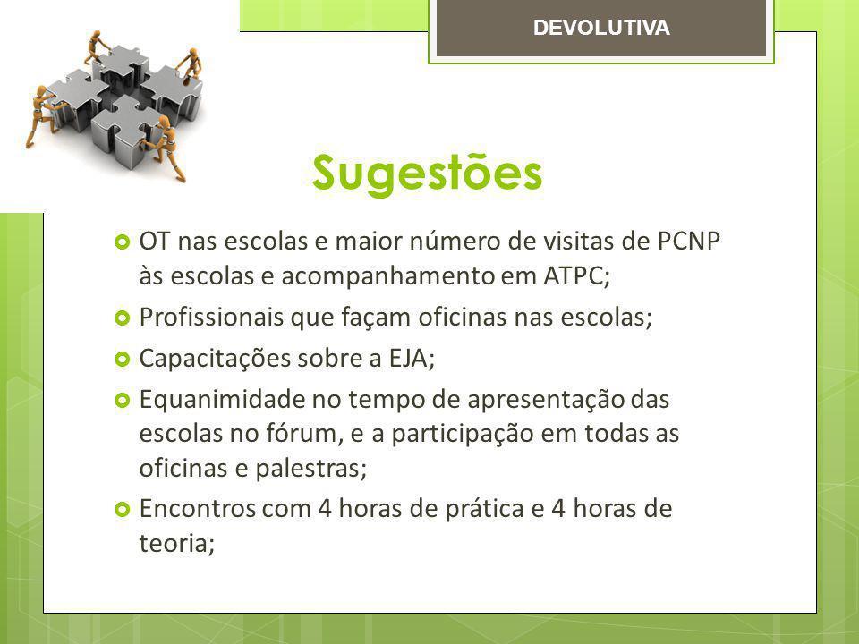 Sugestões OT nas escolas e maior número de visitas de PCNP às escolas e acompanhamento em ATPC; Profissionais que façam oficinas nas escolas; Capacita