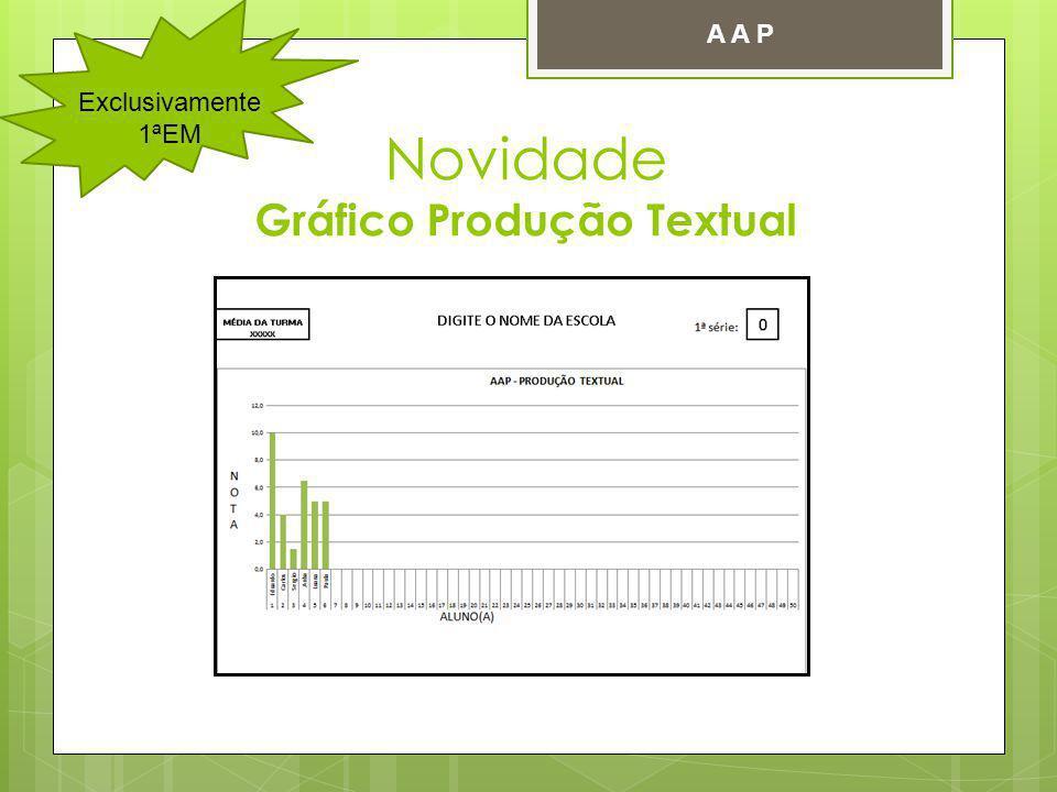 Novidade Gráfico Produção Textual A A P Exclusivamente 1ªEM