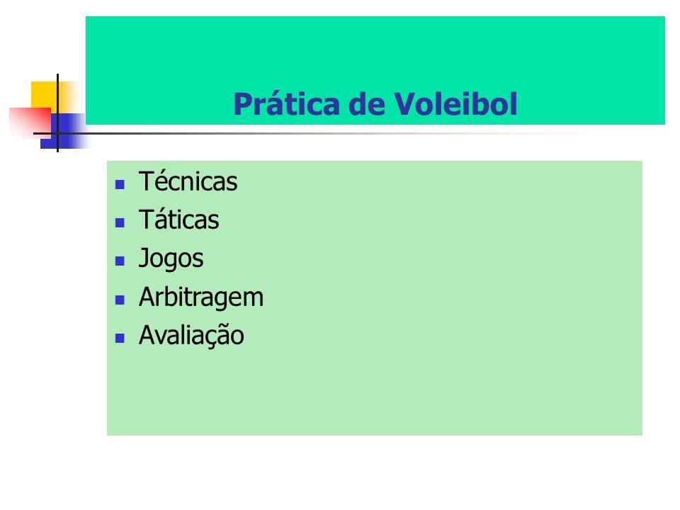 Prática de Voleibol Técnicas Táticas Jogos Arbitragem Avaliação