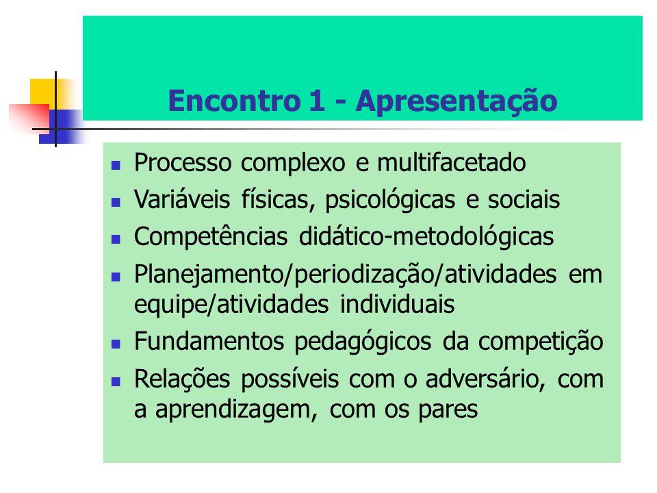 VOLUME E INTENSIDADE DA DEFESA Mais lenta/passiva para os níveis 1 e 2 Transição entre o nível 2 e 3 Dinâmica/agressiva para os níveis 2, 3 e 4 Sistema básico ou Defesa 6 x 0 (caracterizar) Coletivo individual e Indivíduo coletivo Brasileiros não gostam de defender?
