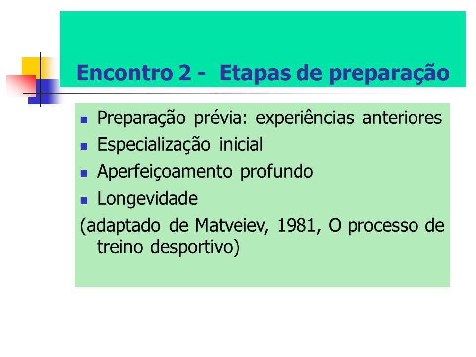 Encontro 2 - Etapas de preparação Preparação prévia: experiências anteriores Especialização inicial Aperfeiçoamento profundo Longevidade (adaptado de Matveiev, 1981, O processo de treino desportivo)