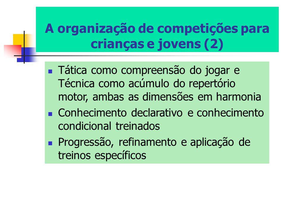 A organização de competições para crianças e jovens (2) Tática como compreensão do jogar e Técnica como acúmulo do repertório motor, ambas as dimensões em harmonia Conhecimento declarativo e conhecimento condicional treinados Progressão, refinamento e aplicação de treinos específicos