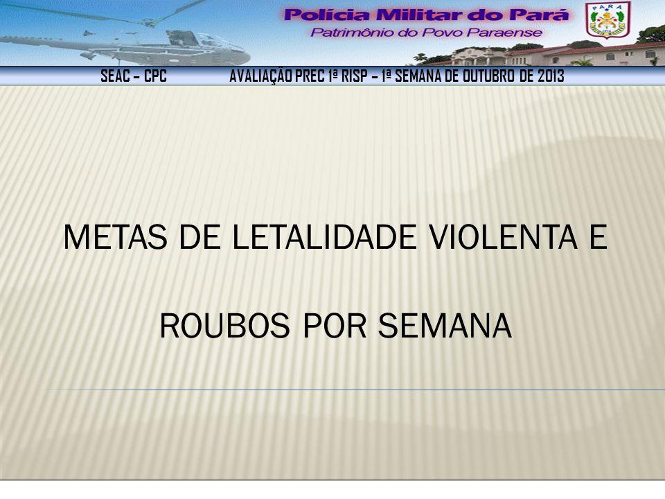 SEAC – CPC AVALIAÇÃO PREC 1ª RISP – 1ª SEMANA DE OUTUBRO DE 2013 METAS DE LETALIDADE VIOLENTA E ROUBOS POR SEMANA