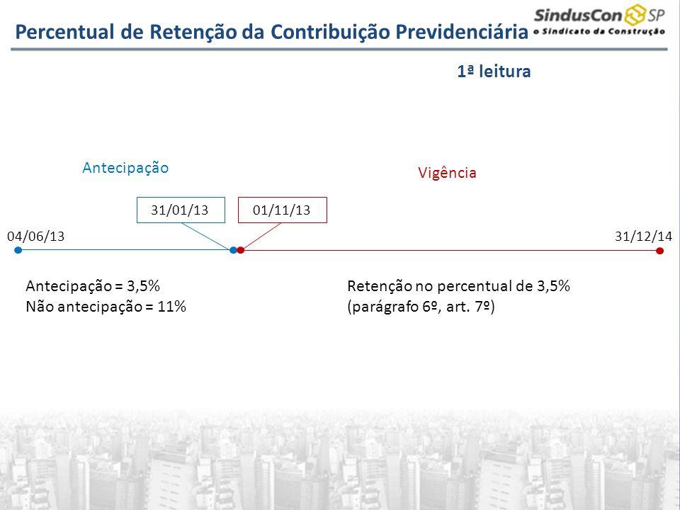 Percentual de Retenção da Contribuição Previdenciária Antecipação = 3,5% Não antecipação = 11% 01/11/1331/01/13 04/06/13 31/12/14 Vigência Antecipação