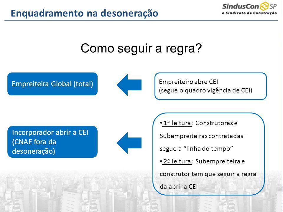 Vigência e Antecipação dos Efeitos da Desoneração Vigência (produção de – (Art.