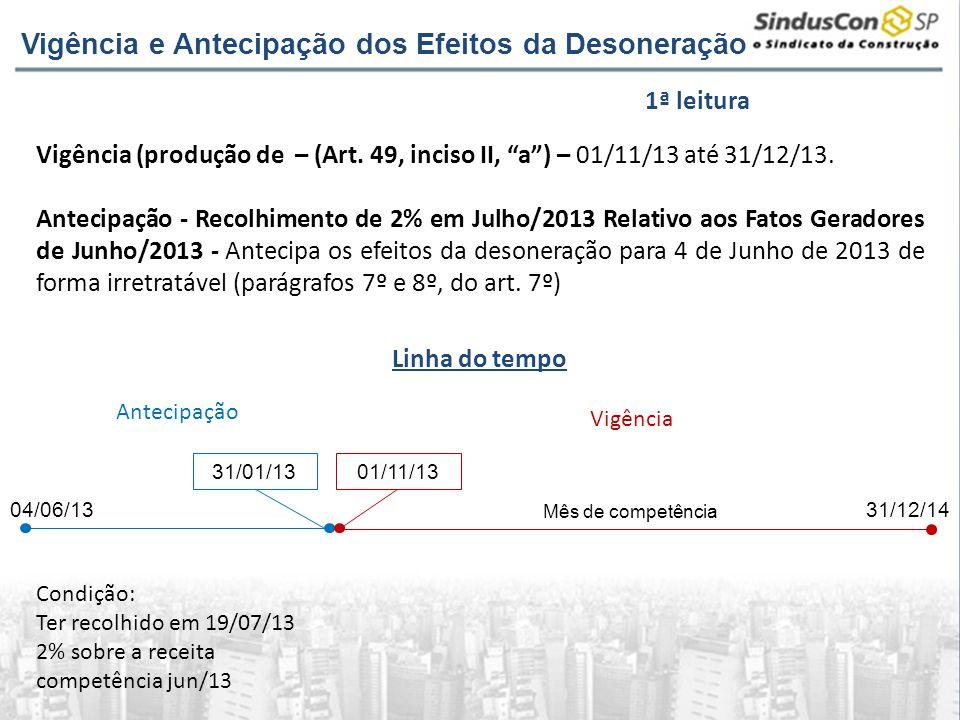Vigência e Antecipação dos Efeitos da Desoneração Vigência (produção de – (Art. 49, inciso II, a) – 01/11/13 até 31/12/13. Antecipação - Recolhimento
