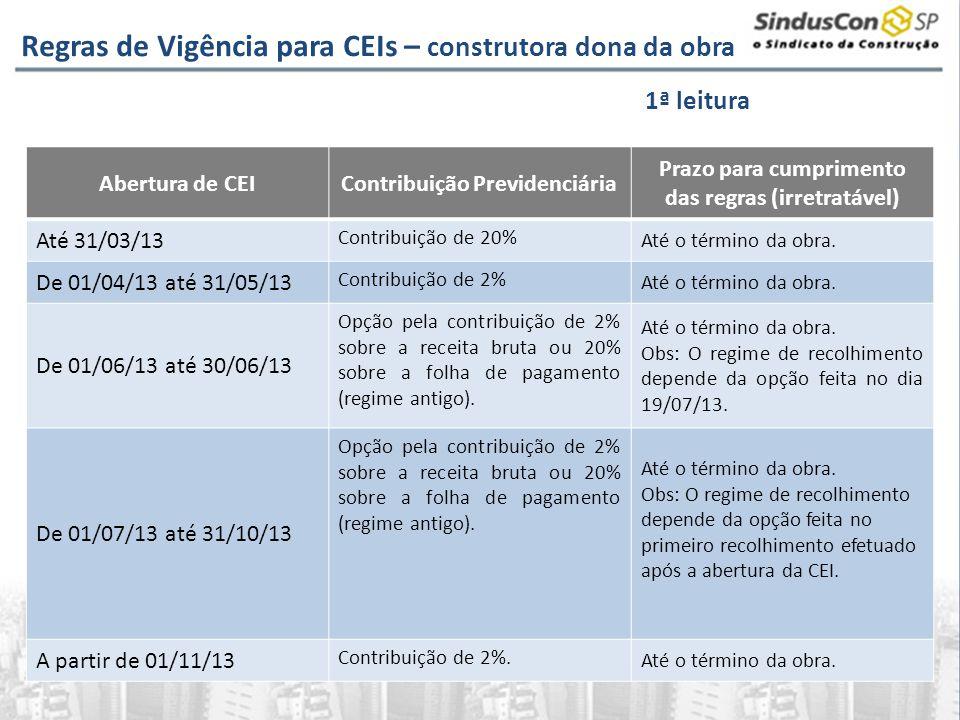 Abertura de CEIContribuição Previdenciária Prazo para cumprimento das regras (irretratável) Até 31/03/13 Contribuição de 20% Até o término da obra. De