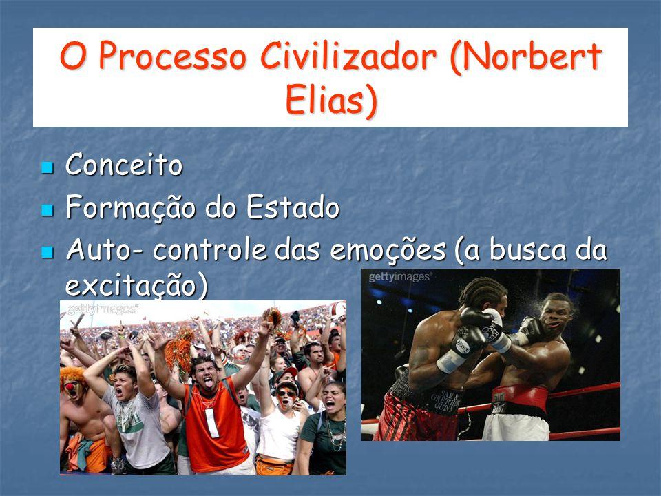 O Processo Civilizador (Norbert Elias) Conceito Conceito Formação do Estado Formação do Estado Auto- controle das emoções (a busca da excitação) Auto-