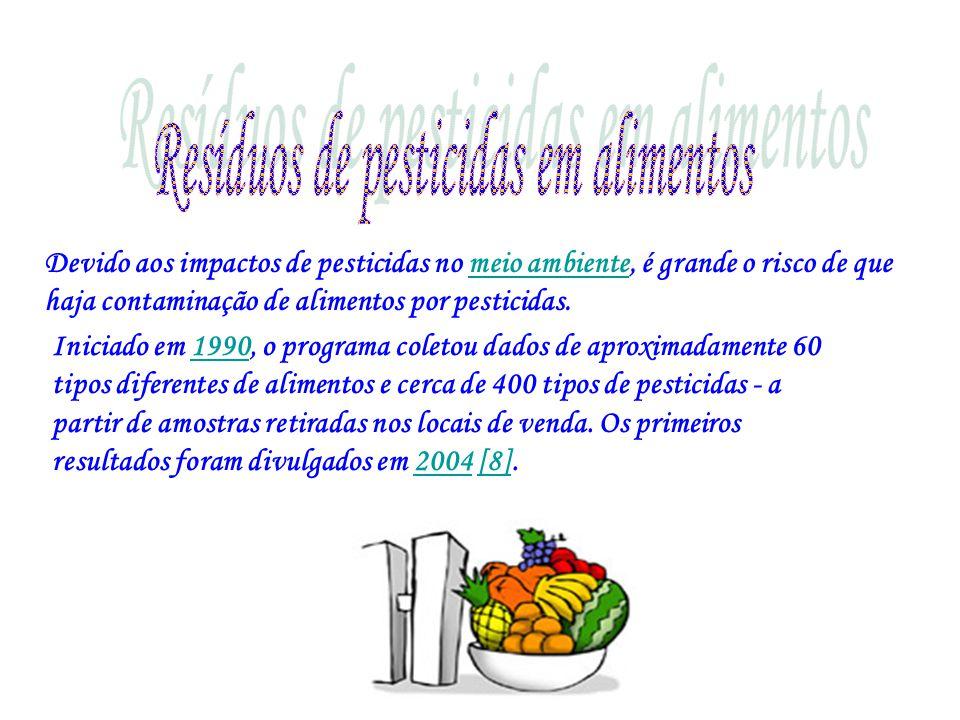 Devido aos impactos de pesticidas no meio ambiente, é grande o risco de que haja contaminação de alimentos por pesticidas.meio ambiente Iniciado em 19