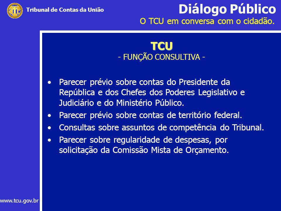 Diálogo Público O TCU em conversa com o cidadão. www.tcu.gov.br Tribunal de Contas da União TCU TCU - FUNÇÃO CONSULTIVA - Parecer prévio sobre contas
