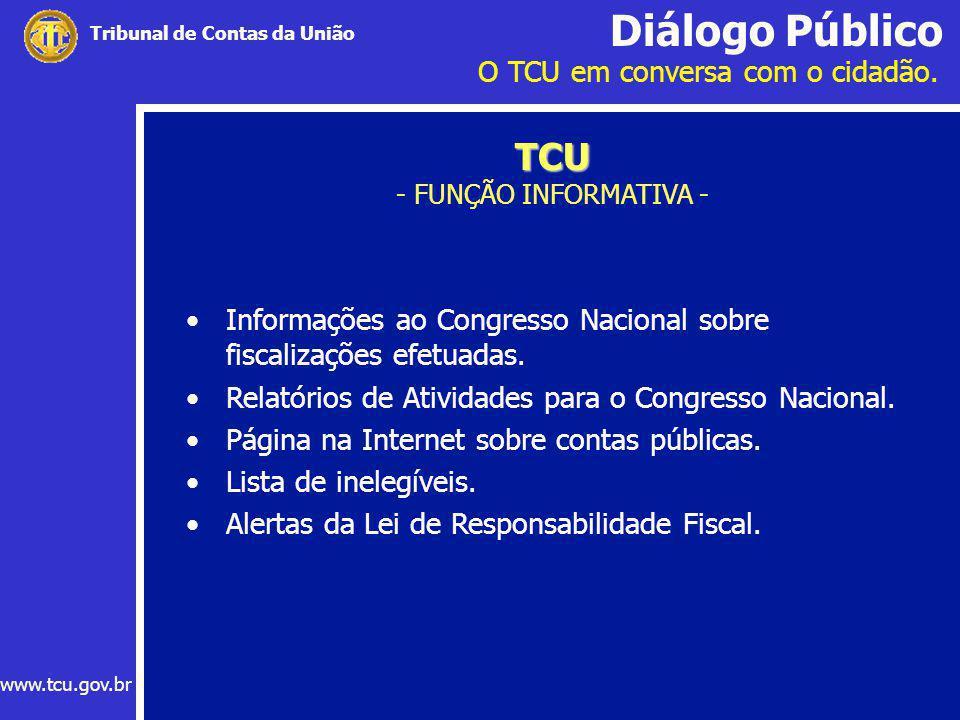 Diálogo Público O TCU em conversa com o cidadão. www.tcu.gov.br Tribunal de Contas da União TCU TCU - FUNÇÃO INFORMATIVA - Informações ao Congresso Na