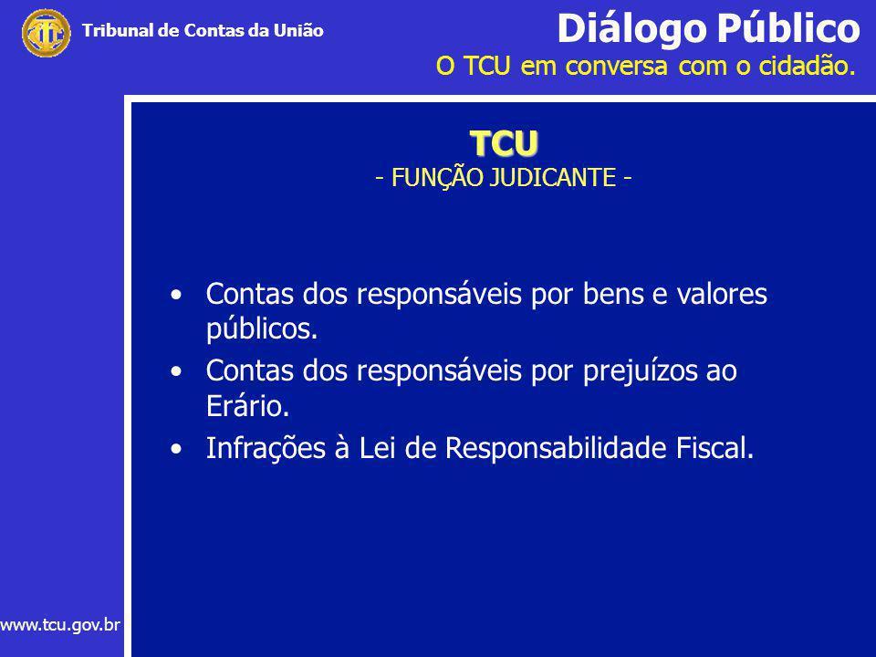Diálogo Público O TCU em conversa com o cidadão. www.tcu.gov.br Tribunal de Contas da União TCU TCU - FUNÇÃO JUDICANTE - Contas dos responsáveis por b