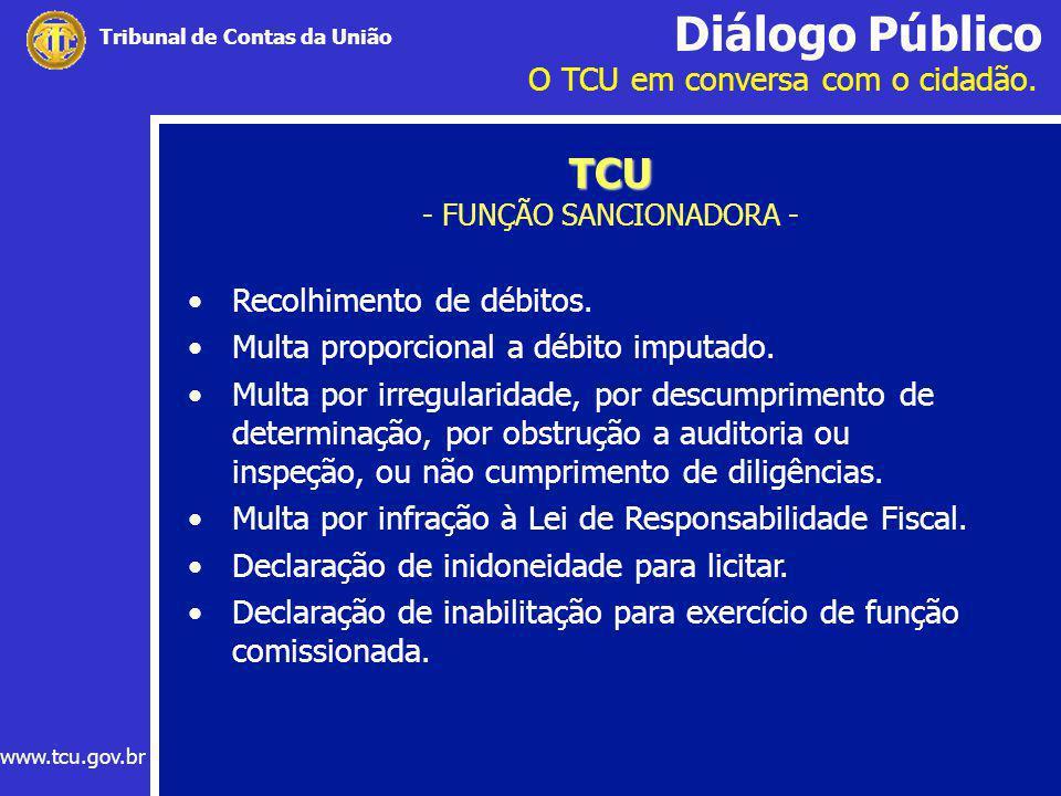 Diálogo Público O TCU em conversa com o cidadão. www.tcu.gov.br Tribunal de Contas da União TCU TCU - FUNÇÃO SANCIONADORA - Recolhimento de débitos. M