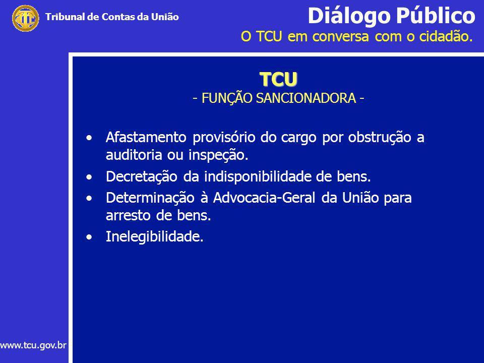 Diálogo Público O TCU em conversa com o cidadão. www.tcu.gov.br Tribunal de Contas da União TCU TCU - FUNÇÃO SANCIONADORA - Afastamento provisório do