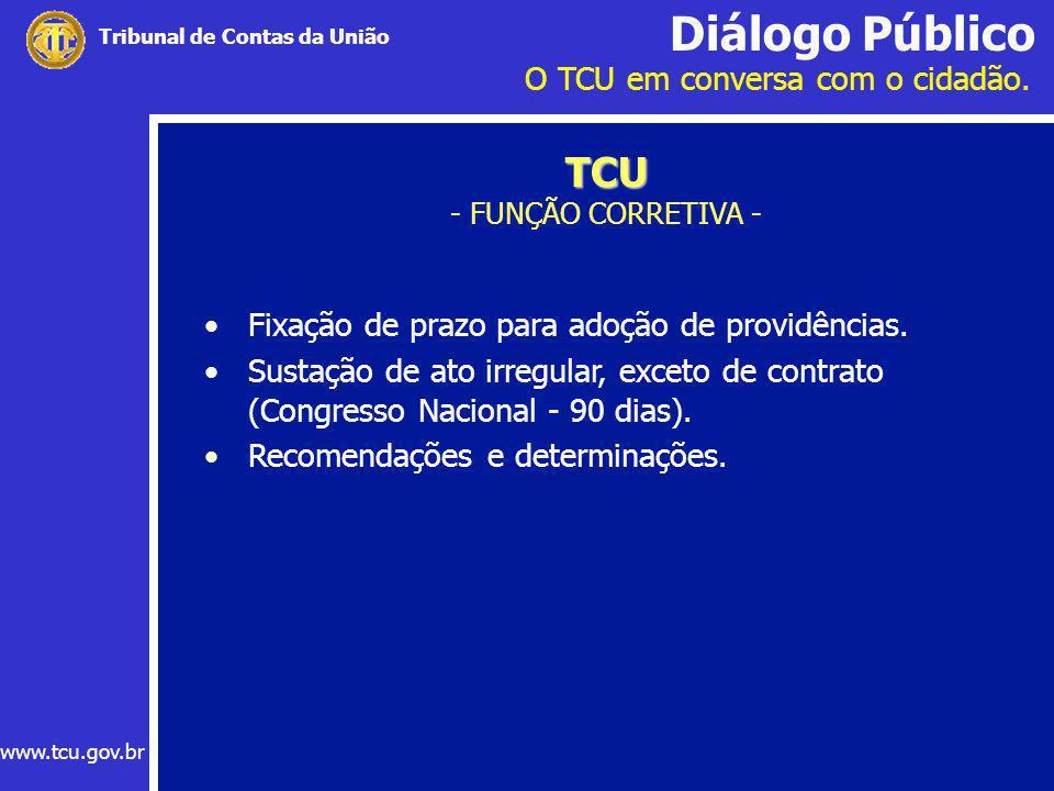 Diálogo Público O TCU em conversa com o cidadão. www.tcu.gov.br Tribunal de Contas da União TCU TCU - FUNÇÃO CORRETIVA - Fixação de prazo para adoção